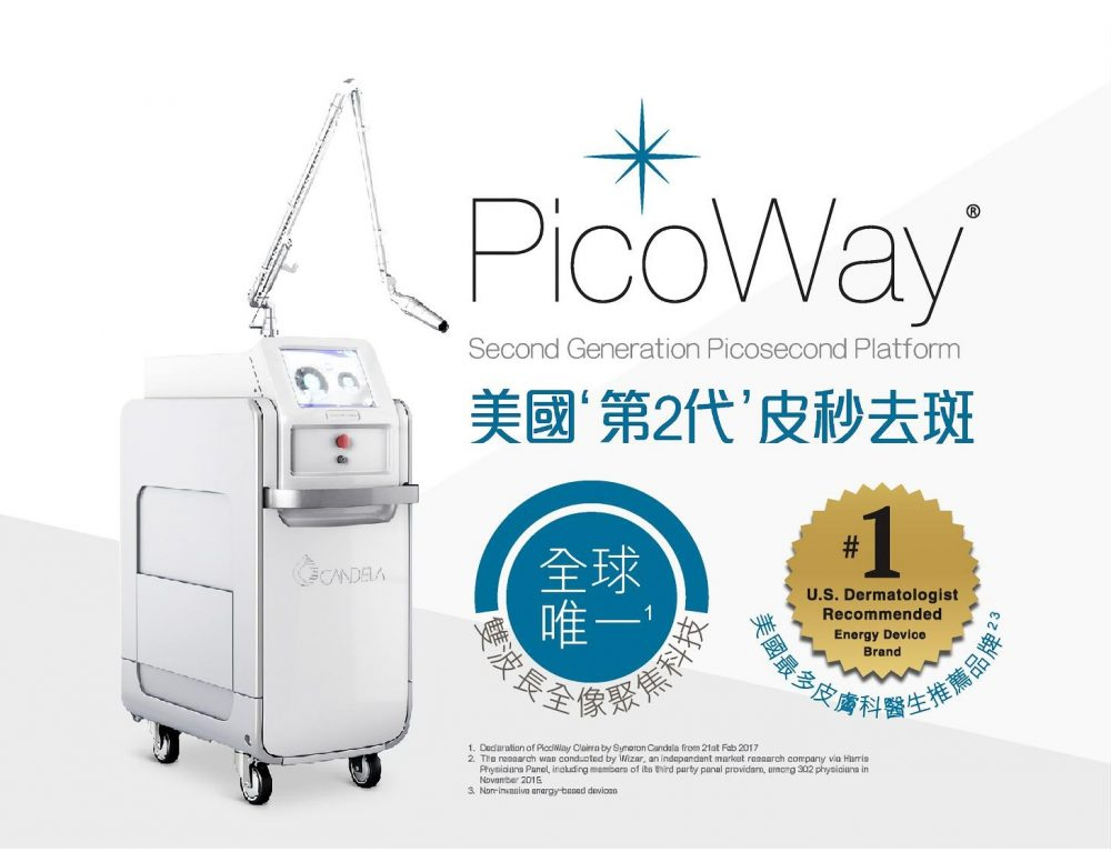 Perfect Men PicoWay 美國皮秒逆齡療程-PS80716